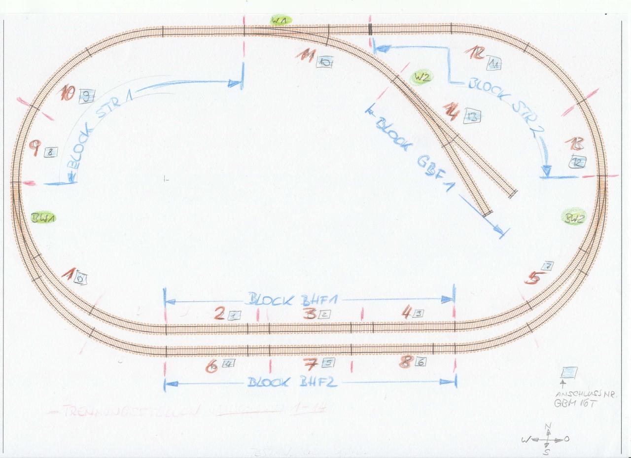 Testanlage Teil 3